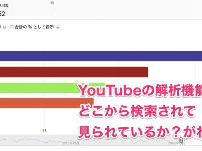 YouTubeアナリティクスの一部機能を公開